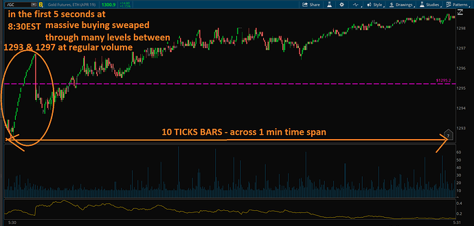 GOLD%20futures%20STOPs%20slippage