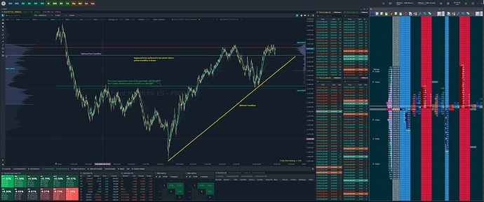 OptFLOW - Tick Chart
