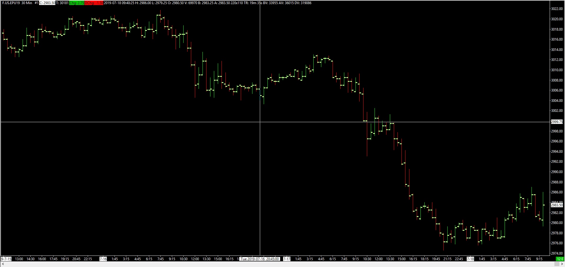 Symbol unkown error when connected to Sierra Chart with CQG