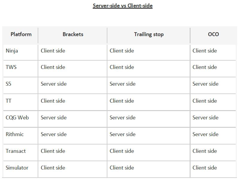 Bookmap client side vs server side.png